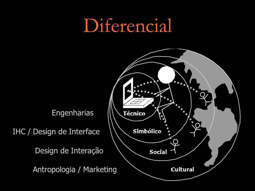 Diferencial Engenharias IHC / Design de Interface Design de Interação