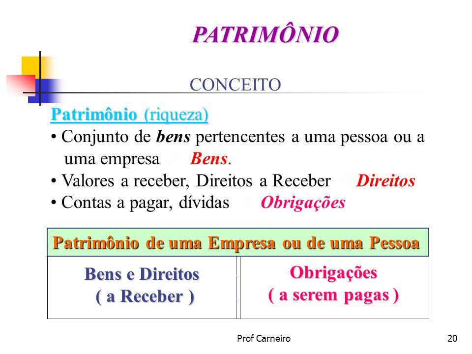 PATRIMÔNIO CONCEITO Patrimônio (riqueza)