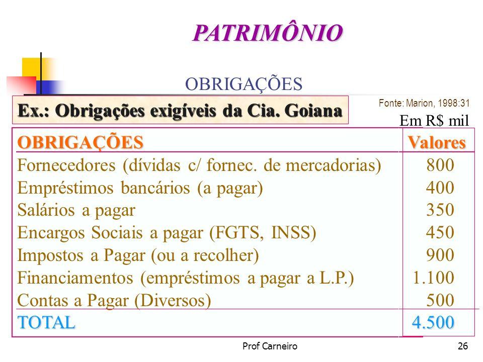 PATRIMÔNIO OBRIGAÇÕES Ex.: Obrigações exigíveis da Cia. Goiana