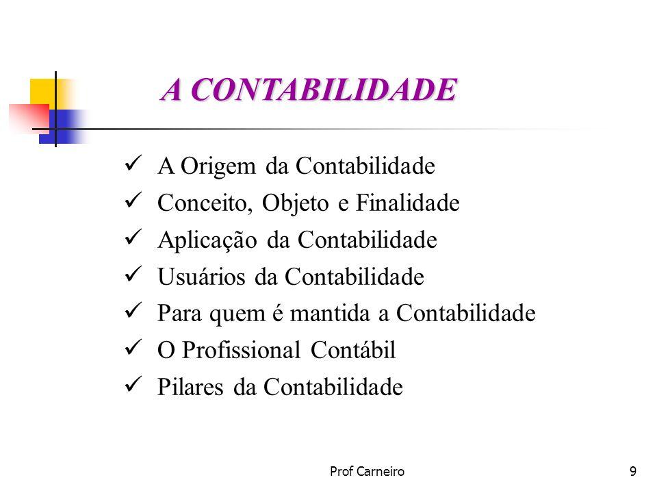 A CONTABILIDADE A Origem da Contabilidade