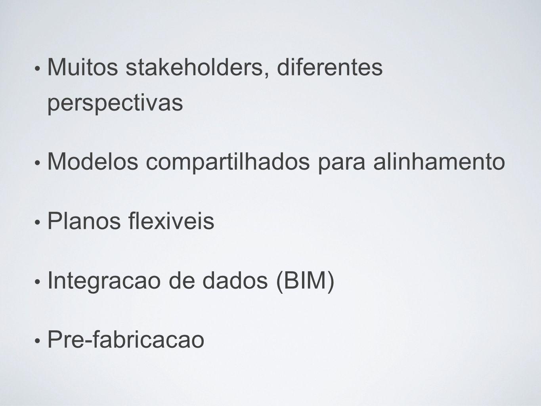 Muitos stakeholders, diferentes perspectivas