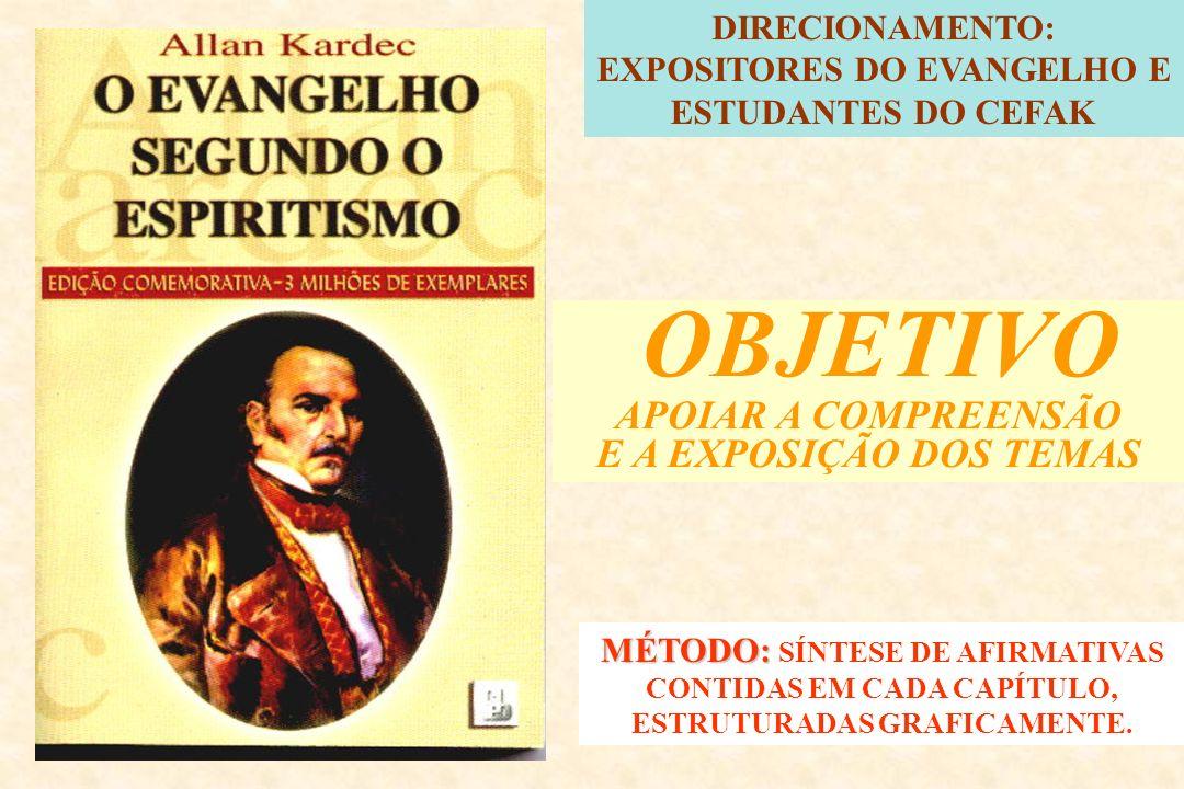 OBJETIVO APOIAR A COMPREENSÃO E A EXPOSIÇÃO DOS TEMAS