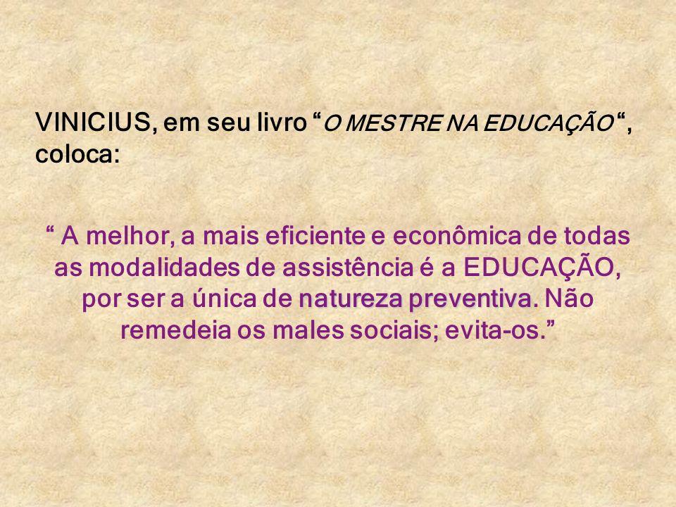 VINICIUS, em seu livro O MESTRE NA EDUCAÇÃO , coloca: