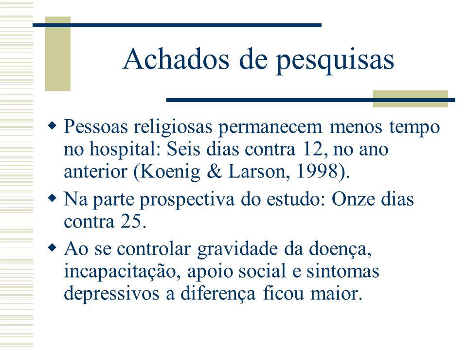 Achados de pesquisas Pessoas religiosas permanecem menos tempo no hospital: Seis dias contra 12, no ano anterior (Koenig & Larson, 1998).