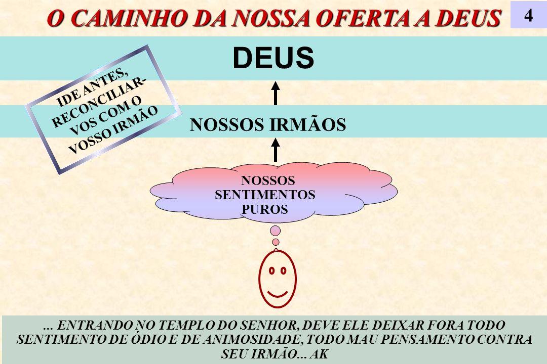 DEUS O CAMINHO DA NOSSA OFERTA A DEUS 4 NOSSOS IRMÃOS