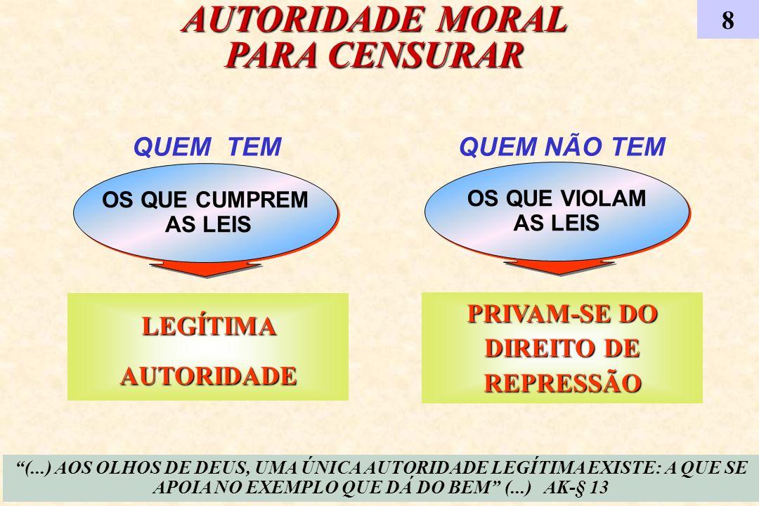 AUTORIDADE MORAL PARA CENSURAR PRIVAM-SE DO DIREITO DE REPRESSÃO