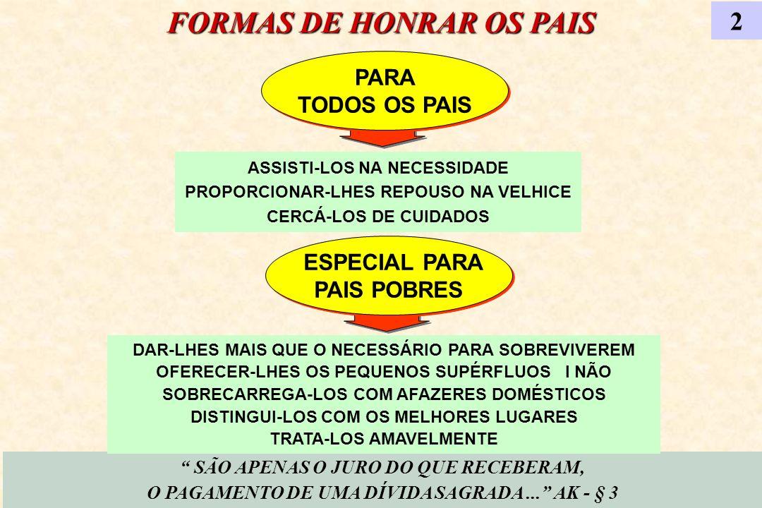 FORMAS DE HONRAR OS PAIS