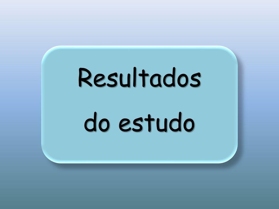 Resultados do estudo