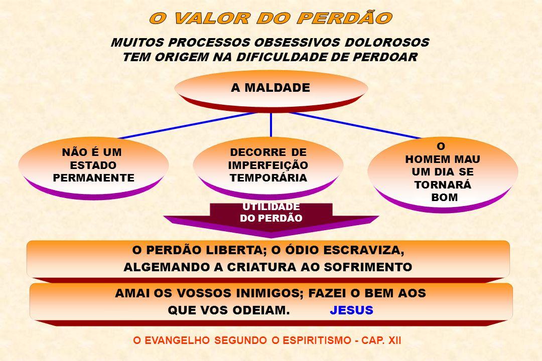 O VALOR DO PERDÃO MUITOS PROCESSOS OBSESSIVOS DOLOROSOS