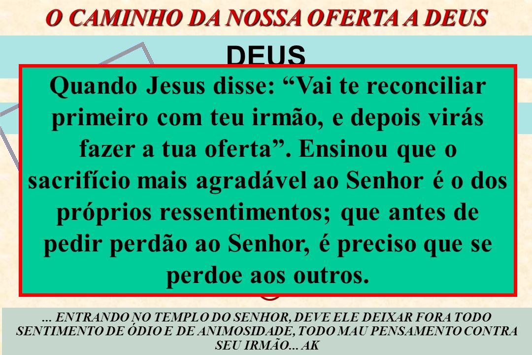 O CAMINHO DA NOSSA OFERTA A DEUS