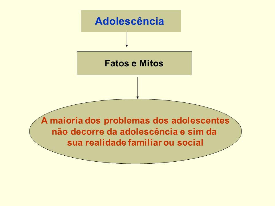 Adolescência Fatos e Mitos A maioria dos problemas dos adolescentes