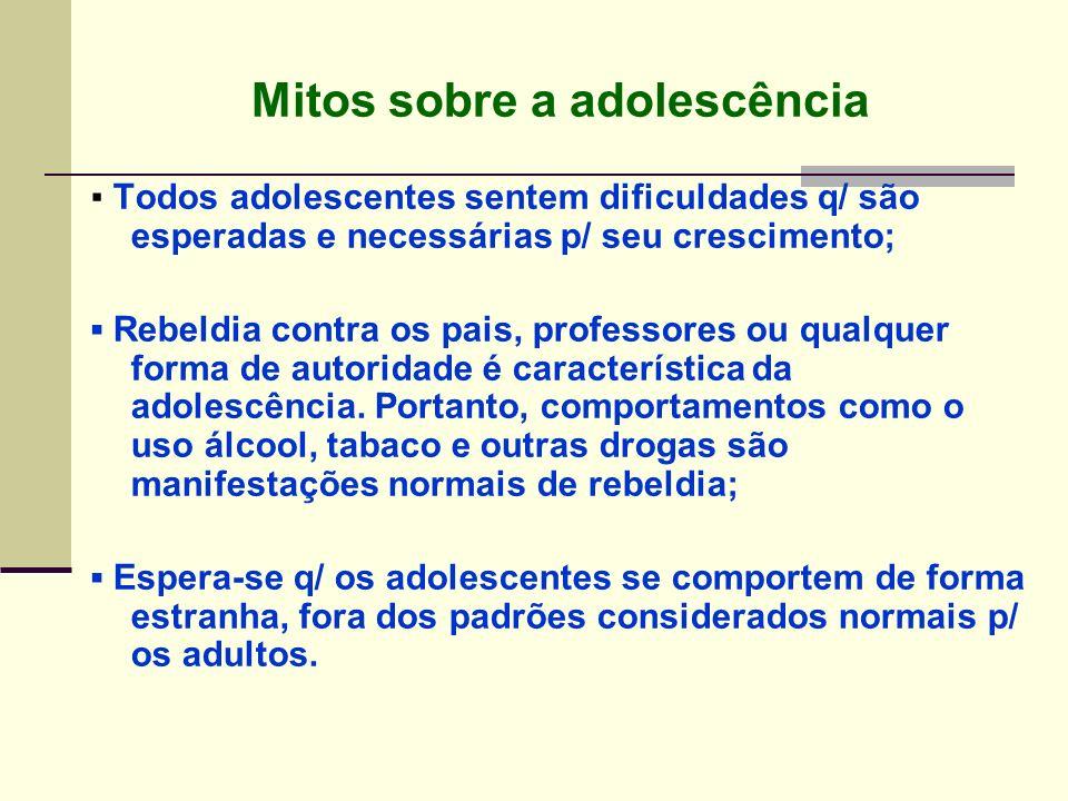 Mitos sobre a adolescência