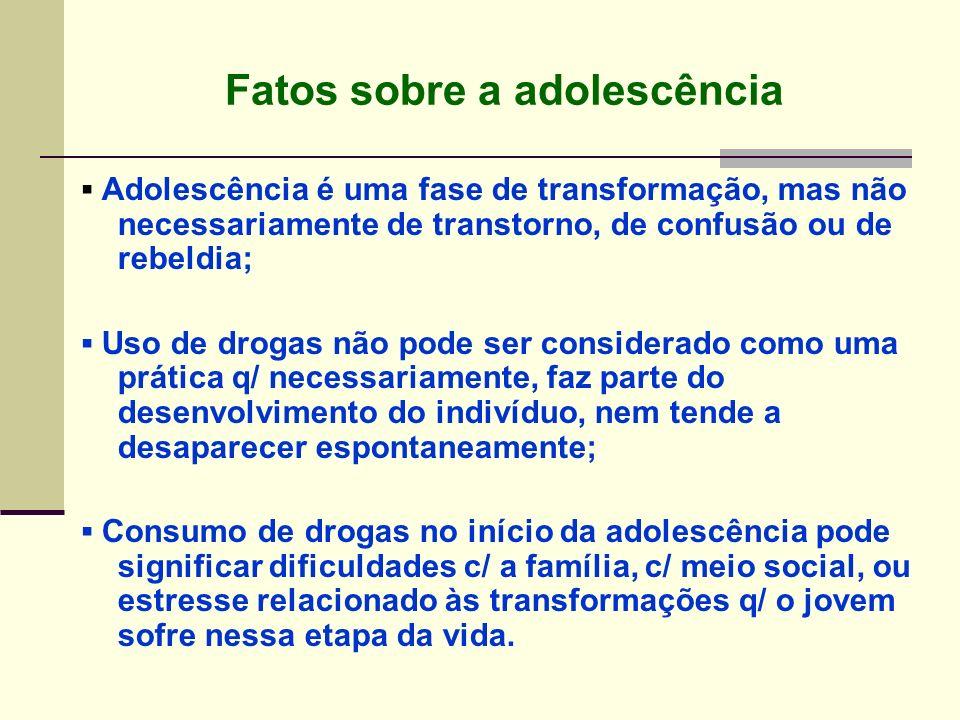 Fatos sobre a adolescência