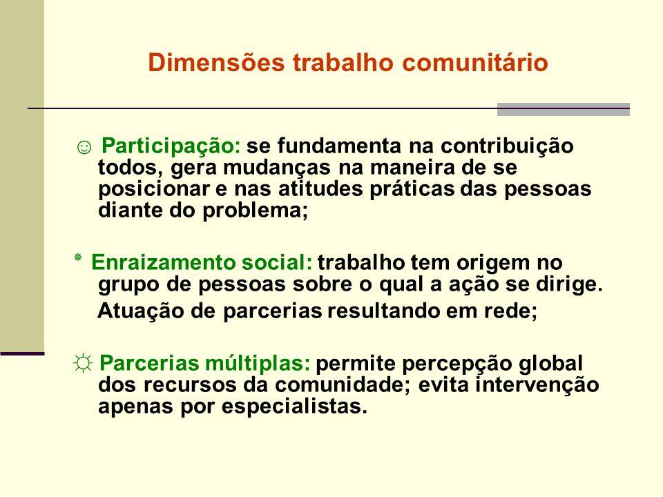Dimensões trabalho comunitário