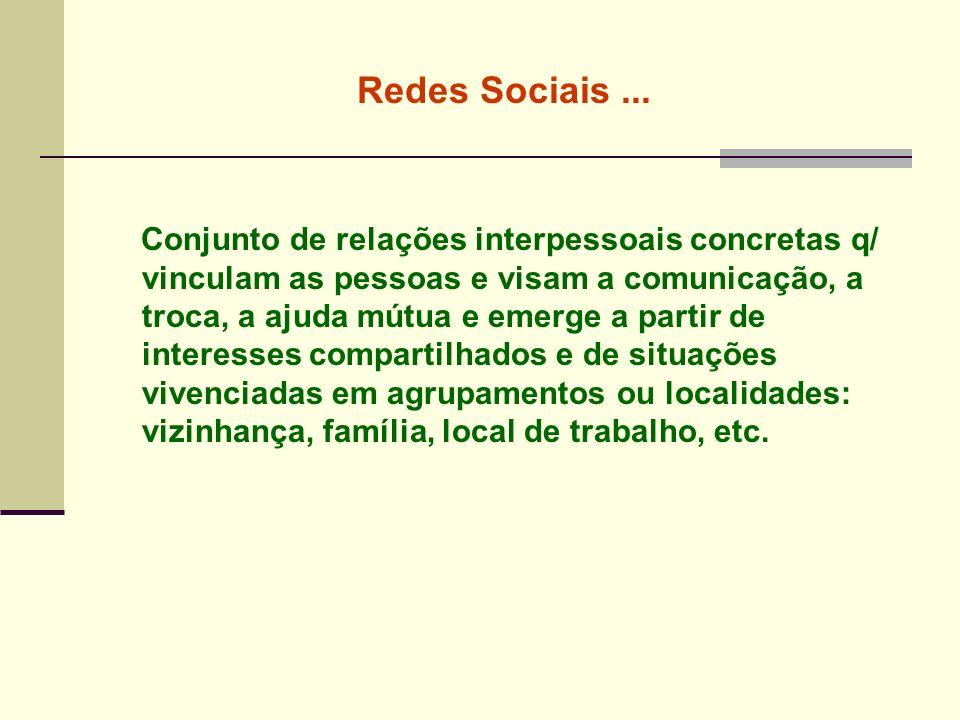Redes Sociais ...