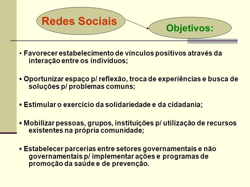 Redes Sociais Objetivos: