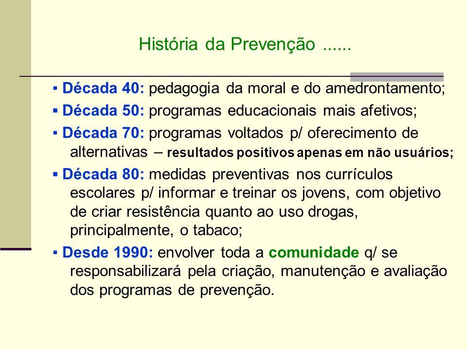 História da Prevenção ...... ▪ Década 40: pedagogia da moral e do amedrontamento; ▪ Década 50: programas educacionais mais afetivos;
