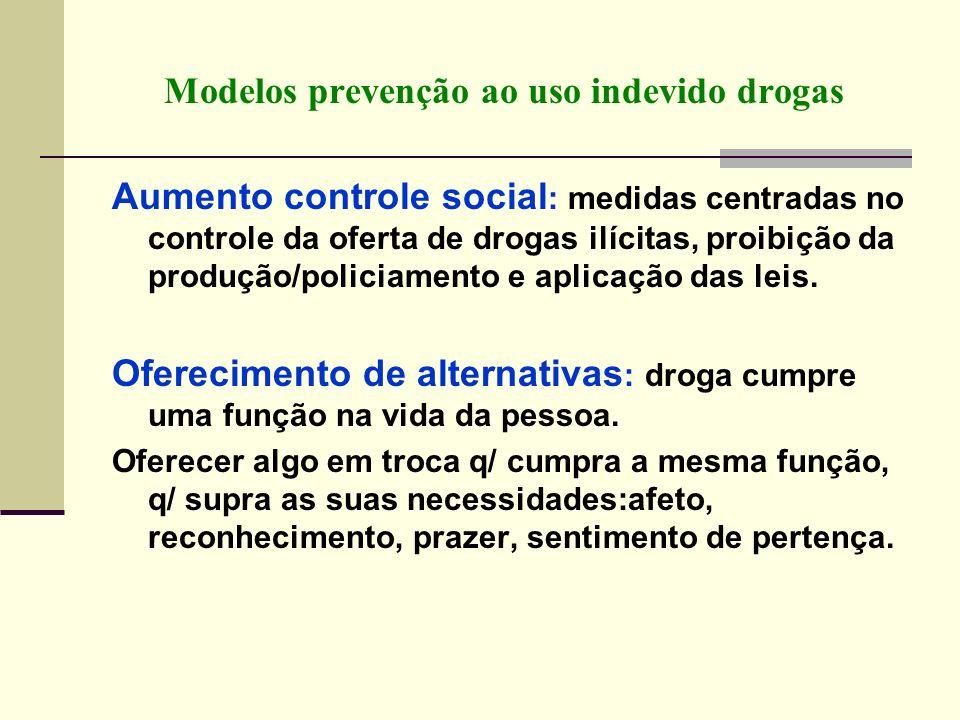 Modelos prevenção ao uso indevido drogas