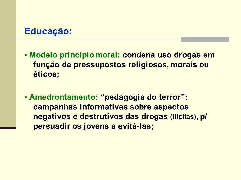 Educação: ▪ Modelo princípio moral: condena uso drogas em função de pressupostos religiosos, morais ou éticos;