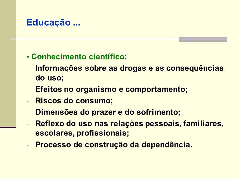 Educação ... ▪ Conhecimento científico: