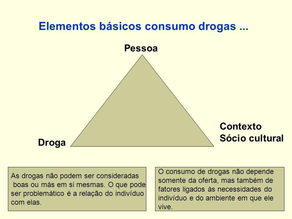 Elementos básicos consumo drogas ...