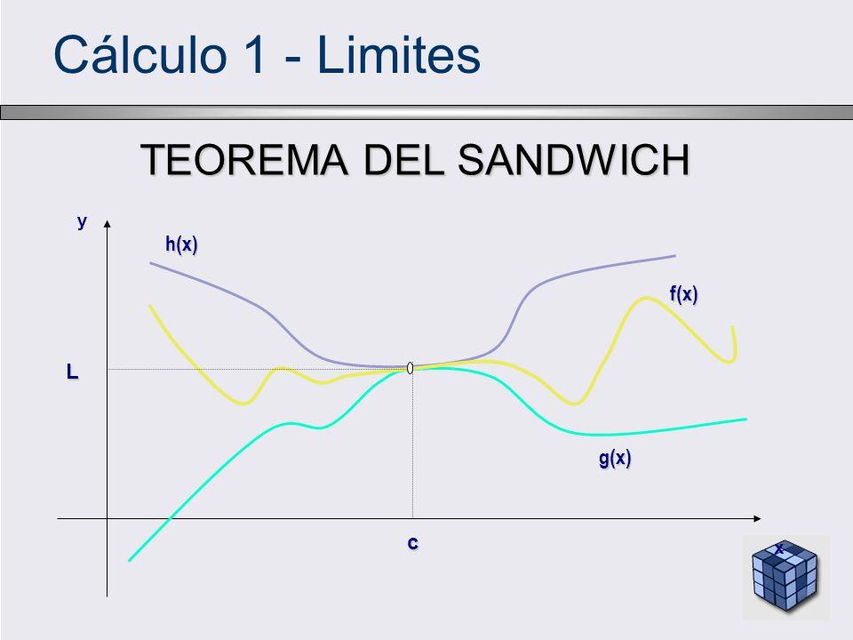Cálculo 1 - Limites TEOREMA DEL SANDWICH y h(x) g(x) f(x) c L x