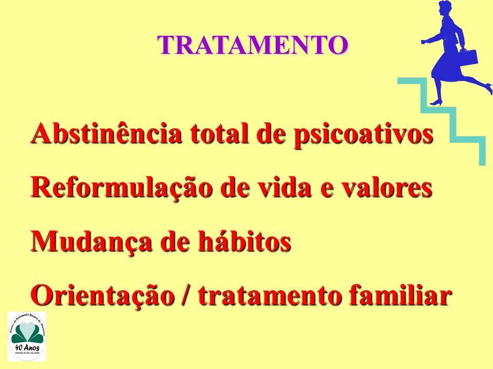Abstinência total de psicoativos Reformulação de vida e valores