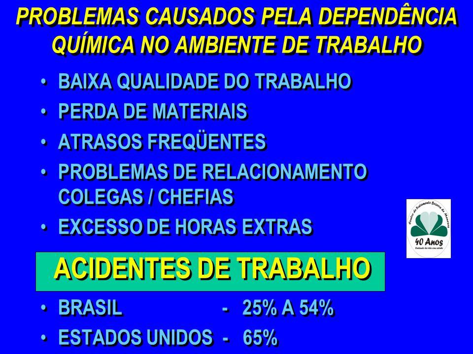 PROBLEMAS CAUSADOS PELA DEPENDÊNCIA QUÍMICA NO AMBIENTE DE TRABALHO