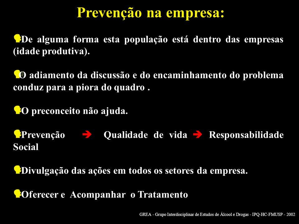 Prevenção na empresa:De alguma forma esta população está dentro das empresas (idade produtiva).