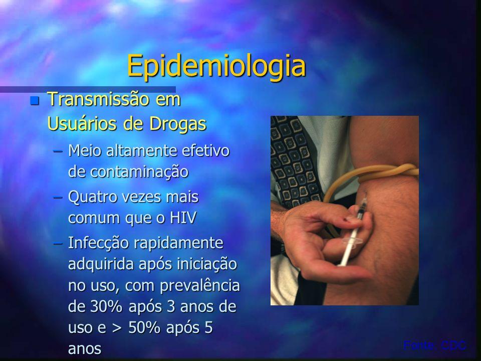 Epidemiologia Transmissão em Usuários de Drogas