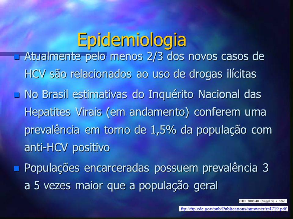 Epidemiologia Atualmente pelo menos 2/3 dos novos casos de HCV são relacionados ao uso de drogas ilícitas.
