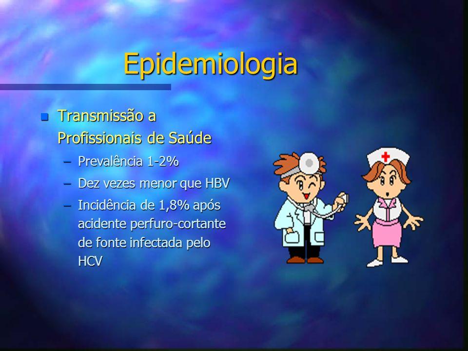 Epidemiologia Transmissão a Profissionais de Saúde Prevalência 1-2%
