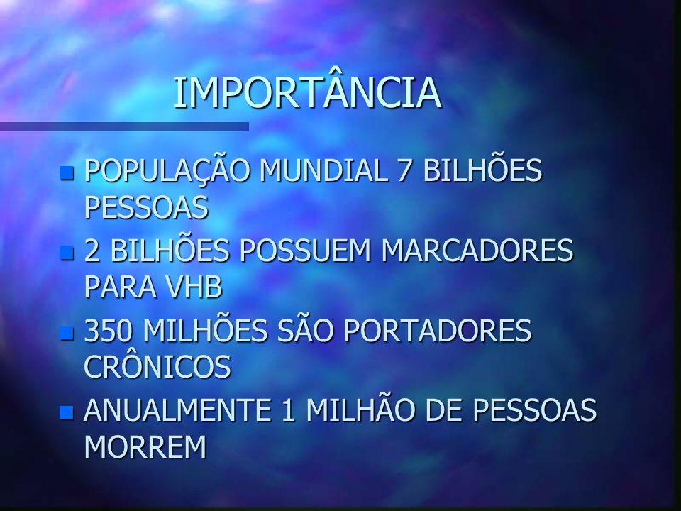 IMPORTÂNCIA POPULAÇÃO MUNDIAL 7 BILHÕES PESSOAS