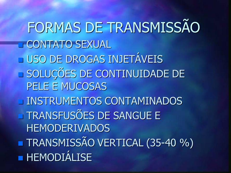 FORMAS DE TRANSMISSÃO CONTATO SEXUAL USO DE DROGAS INJETÁVEIS