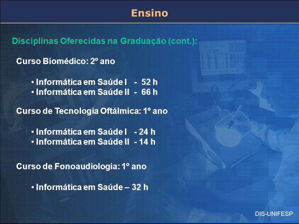 Ensino Disciplinas Oferecidas na Graduação (cont.):