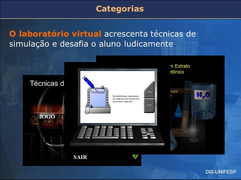 Categorias O laboratório virtual acrescenta técnicas de simulação e desafia o aluno ludicamente.