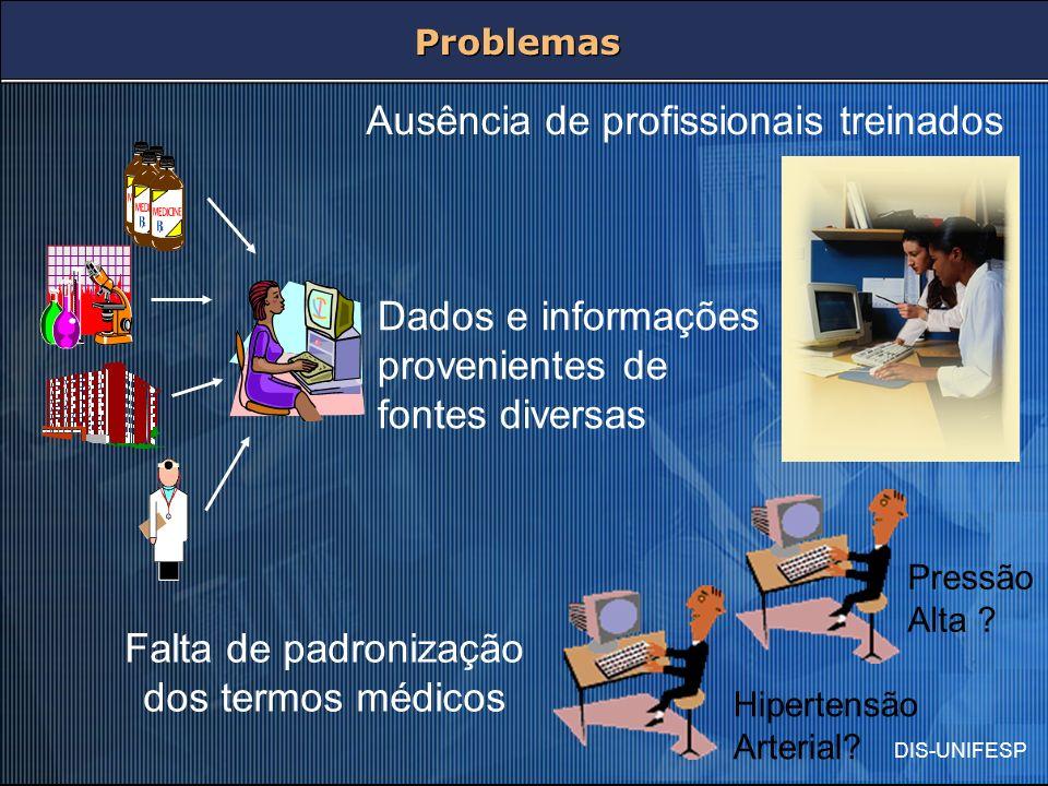 Falta de padronização dos termos médicos