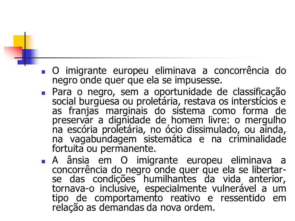 O imigrante europeu eliminava a concorrência do negro onde quer que ela se impusesse.