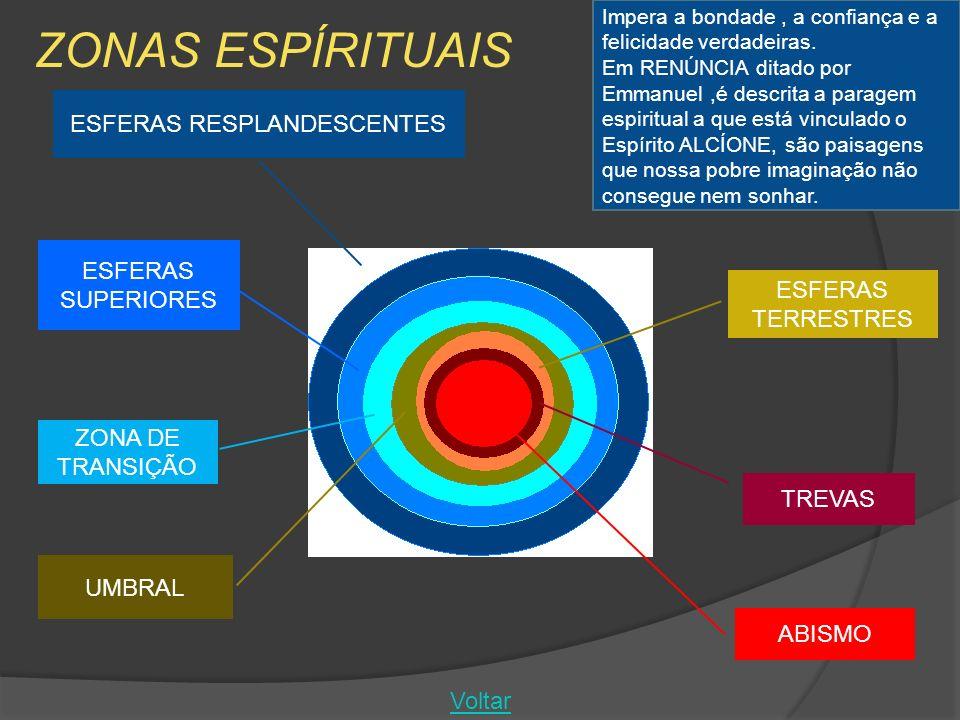 Região Espiritual de padecimentos, destinada a Espíritos que tenham cometido os mais graves crimes contra as Leis Divinas.