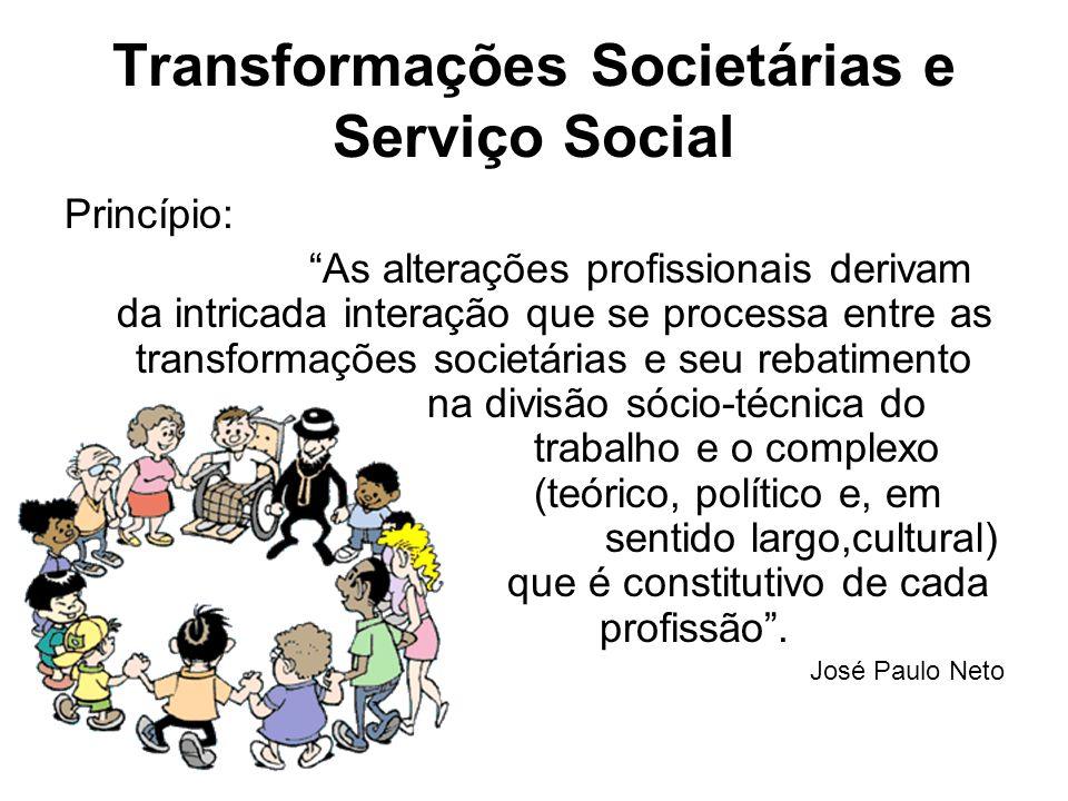 Transformações Societárias e Serviço Social