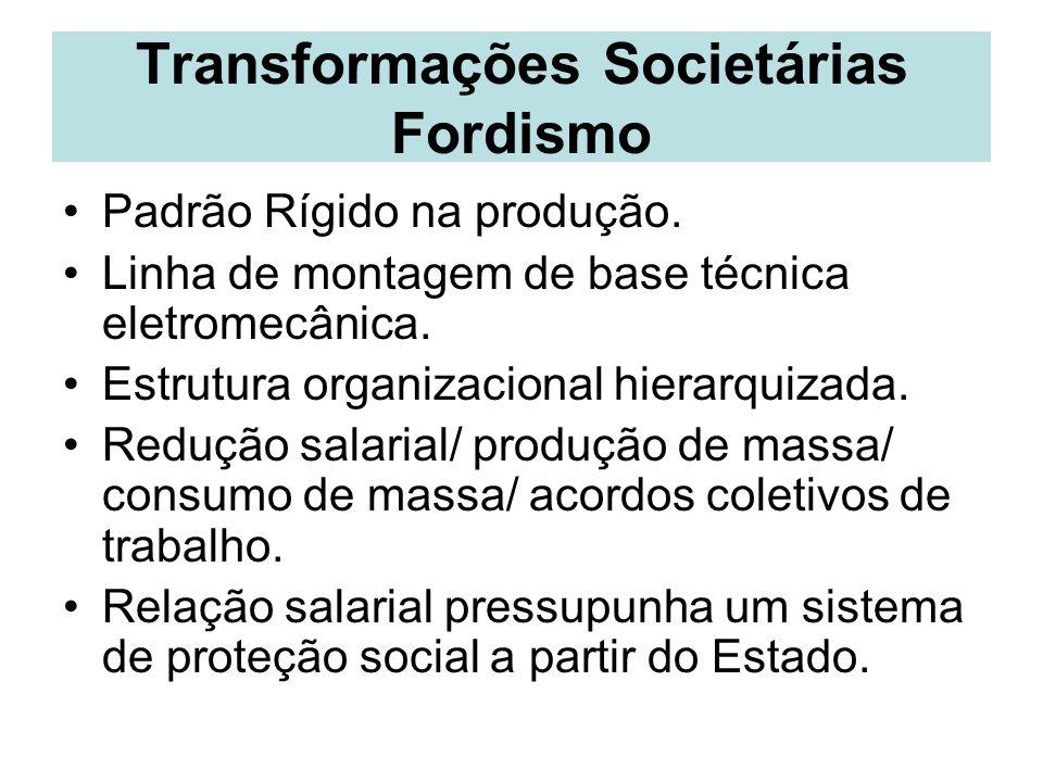 Transformações Societárias Fordismo