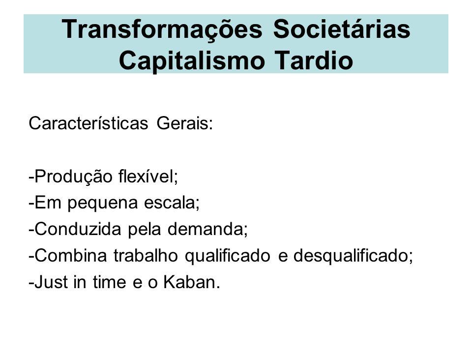 Transformações Societárias Capitalismo Tardio