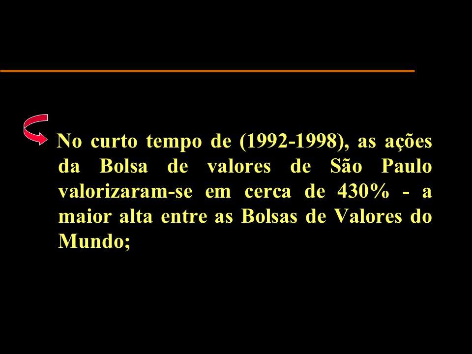 No curto tempo de (1992-1998), as ações da Bolsa de valores de São Paulo valorizaram-se em cerca de 430% - a maior alta entre as Bolsas de Valores do Mundo;