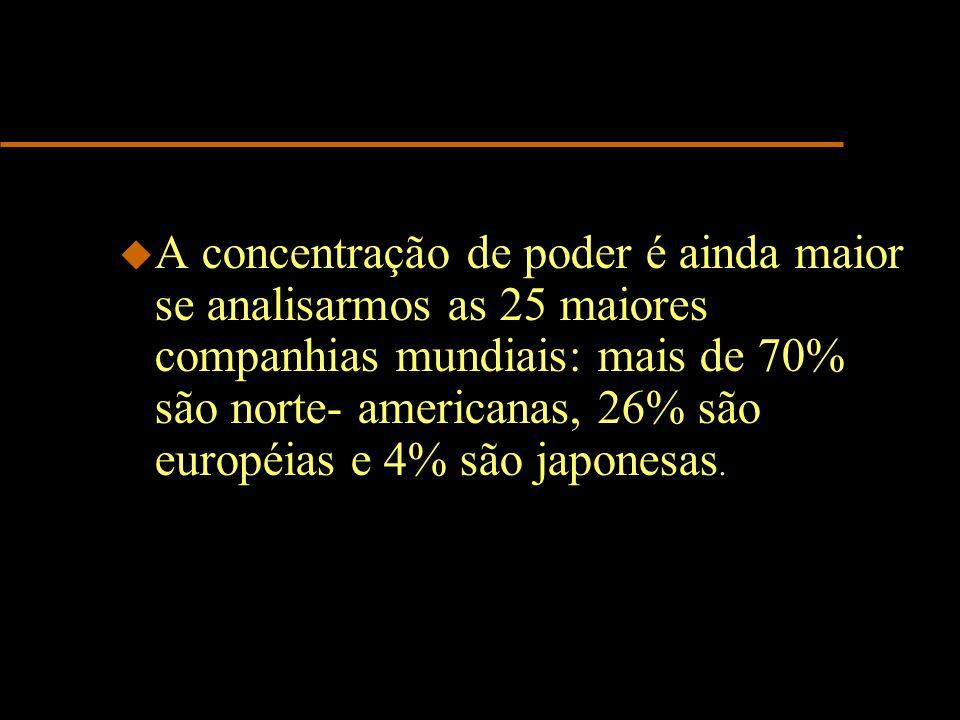 A concentração de poder é ainda maior se analisarmos as 25 maiores companhias mundiais: mais de 70% são norte- americanas, 26% são européias e 4% são japonesas.