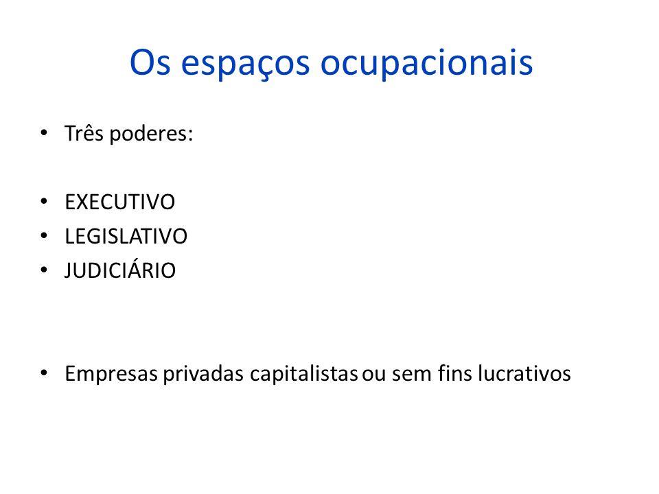 Os espaços ocupacionais
