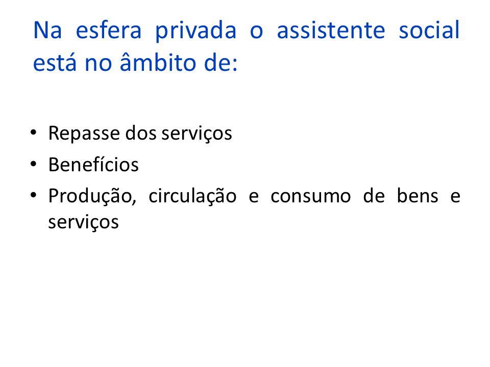 Na esfera privada o assistente social está no âmbito de: