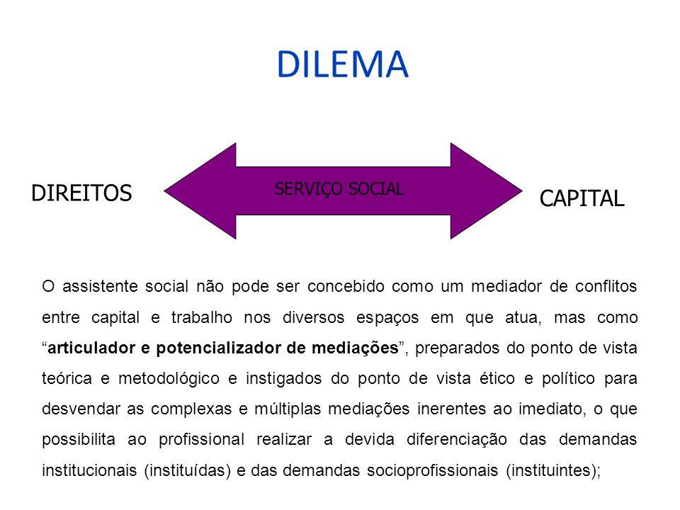 DILEMA DIREITOS CAPITAL SERVIÇO SOCIAL