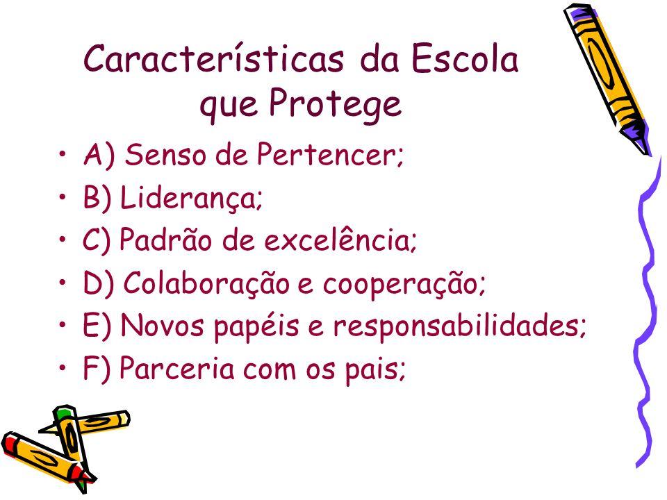 Características da Escola que Protege