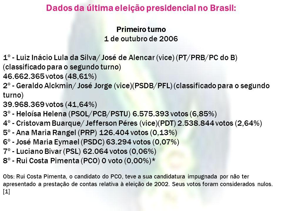 Dados da última eleição presidencial no Brasil: