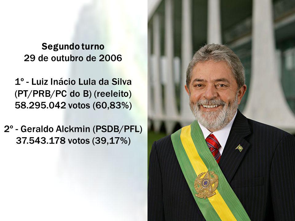 1º - Luiz Inácio Lula da Silva (PT/PRB/PC do B) (reeleito)